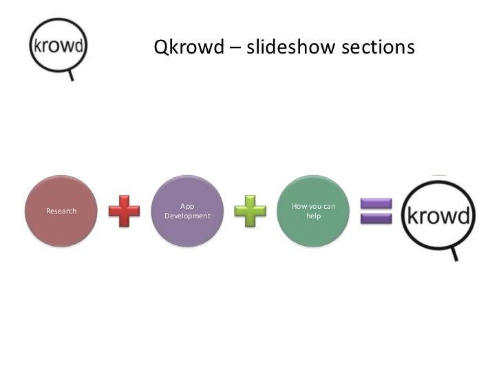 Qkrowd 'Working Well' info for prospective partners Slide 2