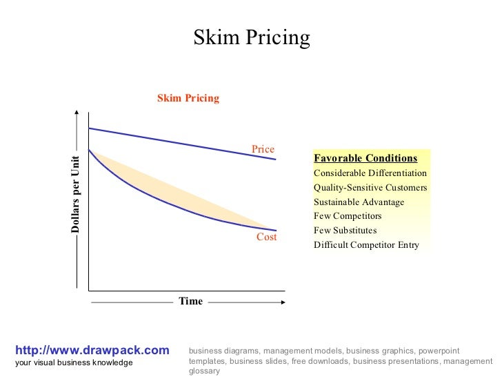 skimming pricing skimming pricing is the Price skimming is where goods are sold at higher prices so that fewer sales are needed to break even this method is typically adopted at a product launch where 'early adopters' generally have a lower price sensitivity perhaps due to their need to.