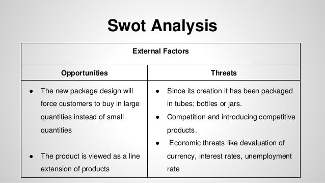 skin tique case analysis Competitive advantage 4situation analysis -swot analysis -industry analysis, trends -competitor analysis -company analysis -customer analysis 5product-market focus -marketing and product objectives -points of difference -positioning 6financial data and projections 7conclusion executive summary the case is about skin- tique corporation, the .
