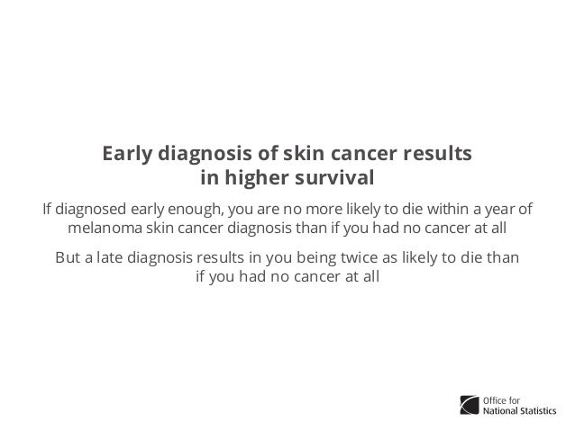 Skin Cancer and Melanoma Facts: Symptoms and Treatment