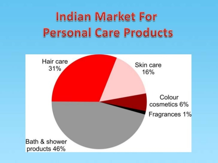 recent trends of sales promotion in fmcg sector in india Evolution of e-commerce in india: creating the bricks behind the clicks 3 foreword acknowledgement recent years have seen a remarkable transformation in the.