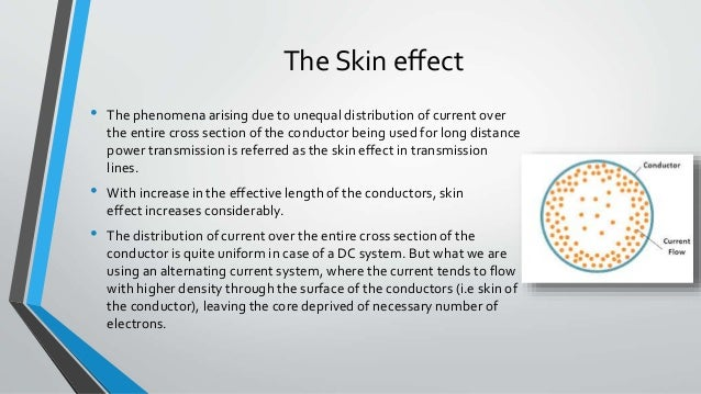 Skin Effect On Transmission Line