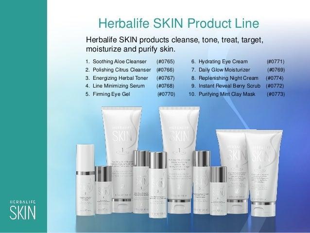 Herbalife Skin Product Usage Detail