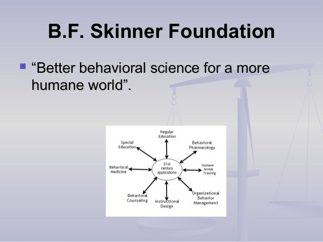 an introduction to the analysis of b f skinner theory B f skinner theory essay examples 4  3 pages an introduction to the analysis of b f  1 page a comparison of genetics versus the world on bf skinner's of.