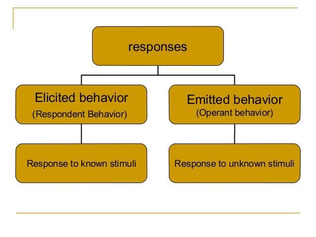 responses Elicited behavior                Emitted behavior (Respondent Behavior)               (Operant behavior)Response...