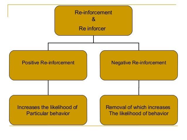 Re-inforcement                                   &                              Re inforcer  Positive Re-inforcement      ...