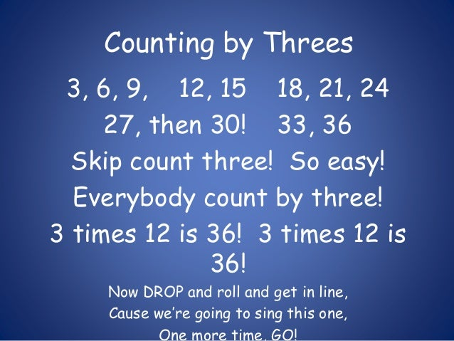 HeidiSongs: Skip Counting Songs for Multiplication and More!