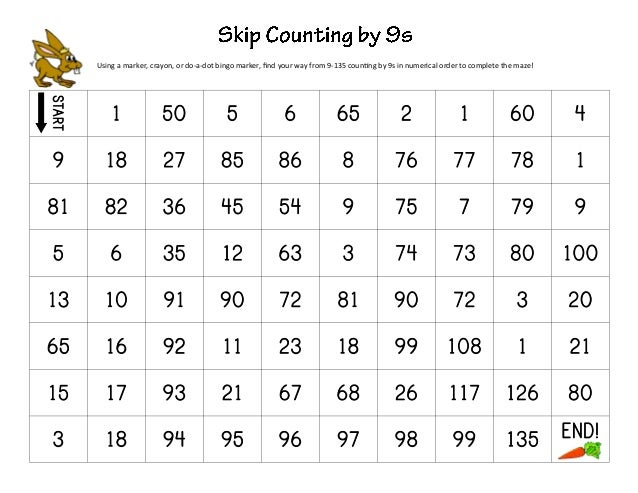 Skip Counting Mazes - Confessions of a Homeschooler