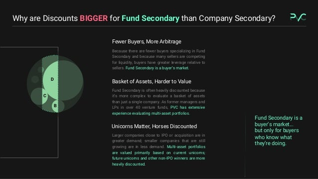 Why are Discounts BIGGER for Fund Secondary than Company Secondary? D C B Fewer Buyers, More Arbitrage Because there are f...