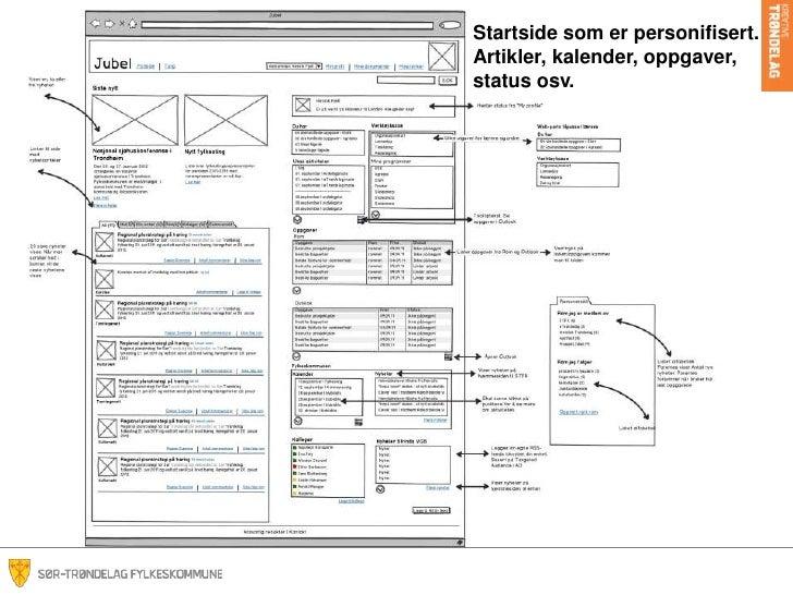 Startside som er personifisert. Artikler, kalender, oppgaver, status osv.<br />