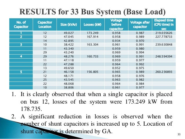 Ieee Bus System Data