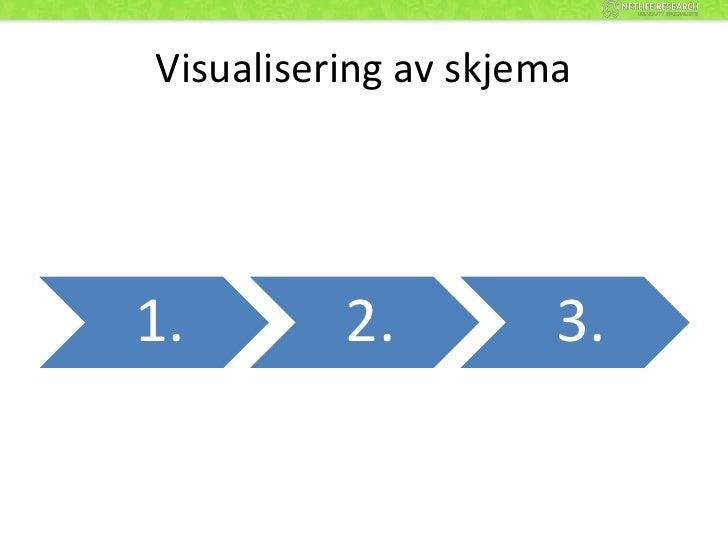 Visualisering av trinnvis progresjon<br />Flere sider<br />Visualiser at det er en prosess<br />Disse er ikke prosesser<br />