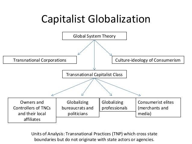 european mercantile and capitalist systems Mercantilism was the primary economic system feudal economic system in western europe learn the main differences between capitalism and a free market system.