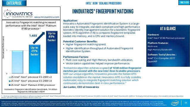 Intel® Xeon® Scalable Processors Enabled Applications Marketing Guide
