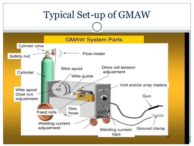 arc welding setup diagram   25 wiring diagram images