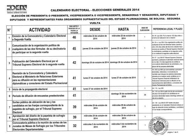 Elecciones generales 2014 2da Vuelta - Calendario Electoral
