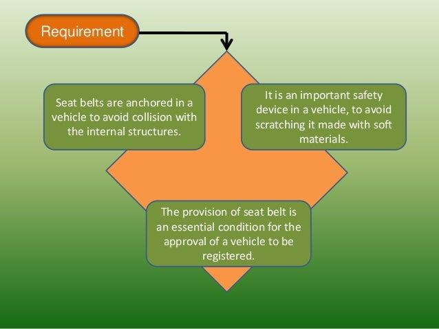 History Of Seat Belt & Its Usage