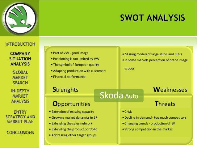 swot analysis for ford
