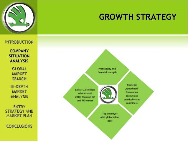 skoda marketing plan Marketing purposes – the legal basis shall be represented by giving consent with the receiving of commercial announcements.