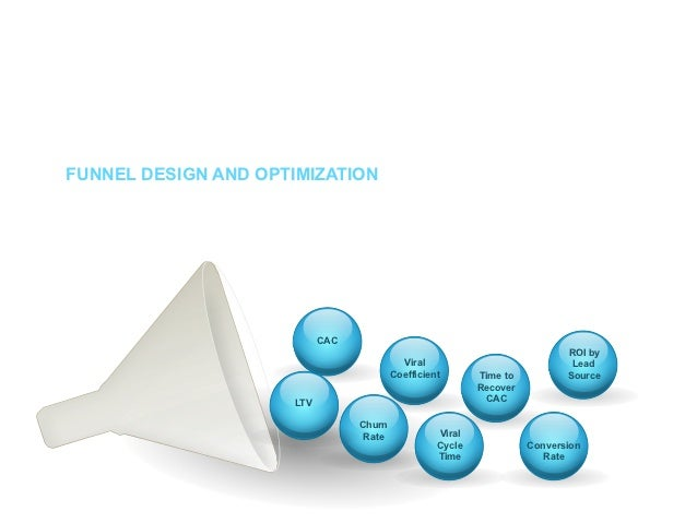 Building aSALES & MARKETING MACHINEFUNNEL DESIGN AND OPTIMIZATION	                                CAC                     ...