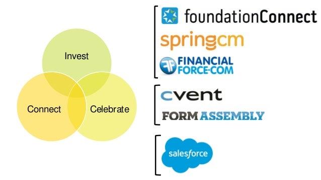 Skoll Foundation's Next Generation Grantmaking with Salesforce