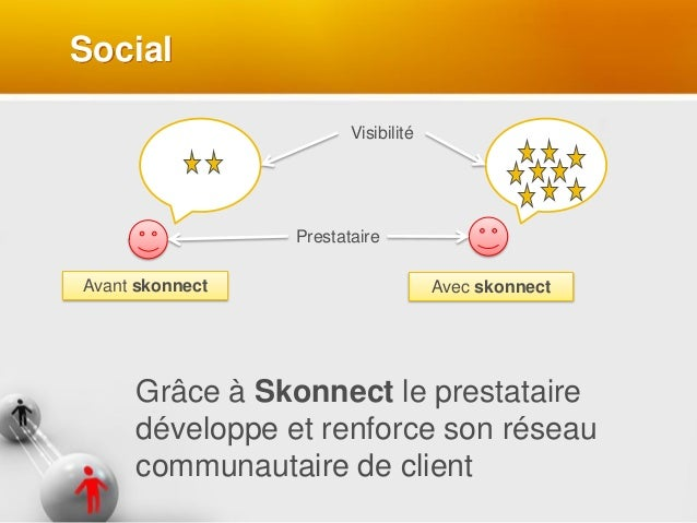 Social Avant skonnect Avec skonnect Visibilité Prestataire Grâce à Skonnect le prestataire développe et renforce son résea...