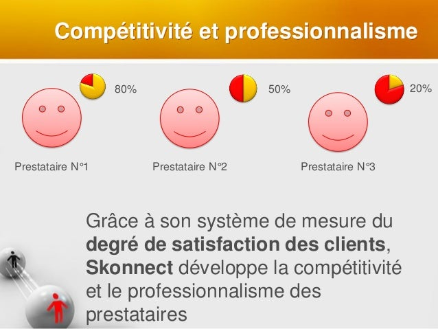 Compétitivité et professionnalisme Grâce à son système de mesure du degré de satisfaction des clients, Skonnect développe ...