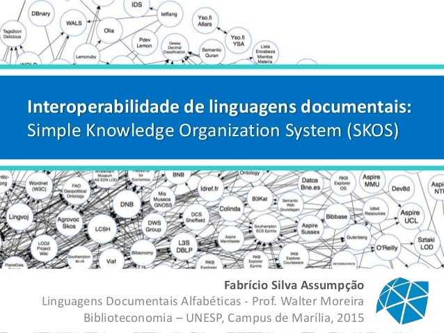 Fabrício Silva Assumpção Linguagens Documentais Alfabéticas - Prof. Walter Moreira Biblioteconomia – UNESP, Campus de Marí...