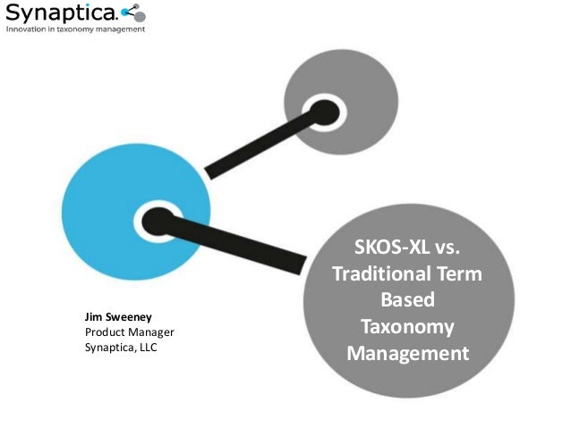 Jim Sweeney Product Manager Synaptica, LLC  SKOS-XL vs. Traditional Term Based Taxonomy Management