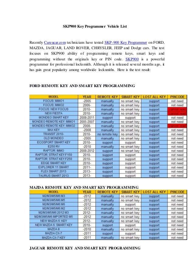 Skp900 key programmer vehicle list
