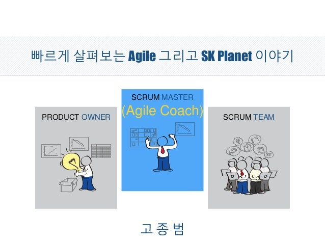 PRODUCT OWNER SCRUM MASTER (Agile Coach) SCRUM TEAM 빠르게 살펴보는 Agile 그리고 SK Planet 이야기 고 종 범