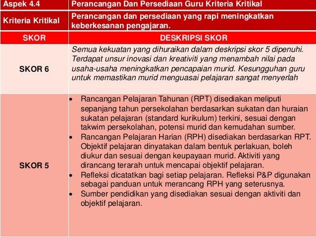 27Aspek 4.4 Perancangan Dan Persediaan Guru Kriteria KritikalKriteria KritikalPerancangan dan persediaan yang rapi meningk...