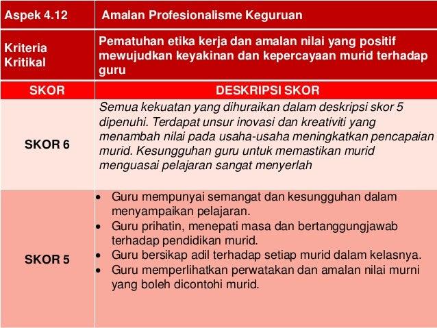 67Aspek 4.12 Amalan Profesionalisme KeguruanKriteriaKritikalPematuhan etika kerja dan amalan nilai yang positifmewujudkan ...