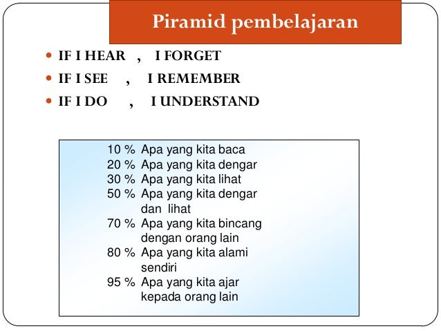  IF I HEAR , I FORGET IF I SEE , I REMEMBER IF I DO , I UNDERSTAND10 % Apa yang kita baca20 % Apa yang kita dengar30 % ...
