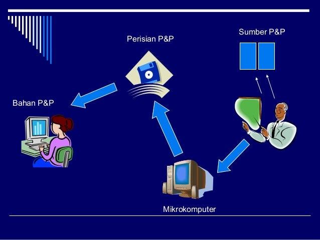 Skrin dan skrip pbk sumber pp perisian pp bahan pp mikrokomputer ccuart Images