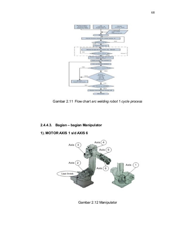 analisis line balancing untuk keseimbagan proses produksi