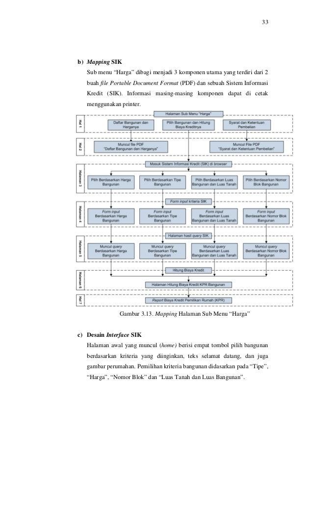 PDF) Pemodelan dan Simulasi Sistem Dasar-Dasar Pemodelan Sistem