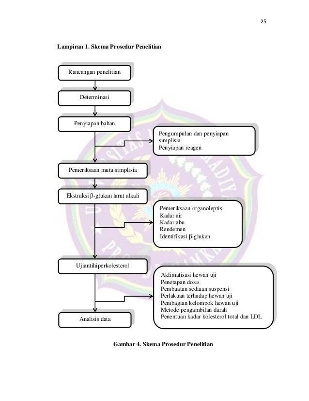 Jurnal Doc : jurnal penelitian penyakit jantung koroner pdf