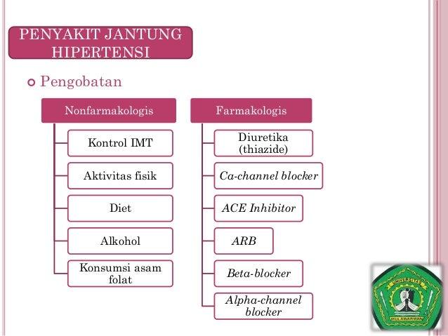 Pelangsing Fatloss Asli – Obat Pelangsing Tubuh – Obat Diet Cepat Alami