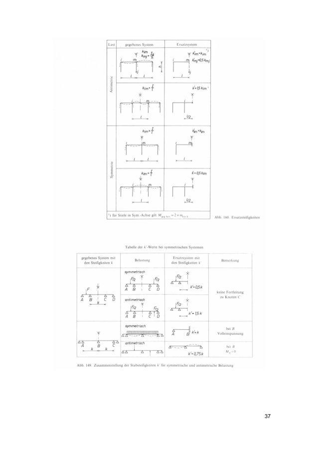 skriptum. Black Bedroom Furniture Sets. Home Design Ideas