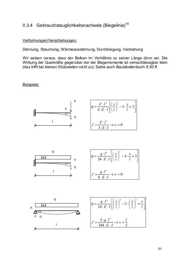 Skriptum for Biegelinie tabelle