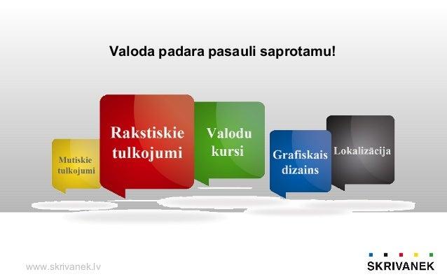www.skrivanek.lv Valoda padara pasauli saprotamu!