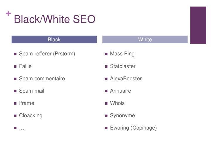 +    Black/White SEO                    Black                           White       Spam refferer (Prstorm)      Mass Pi...