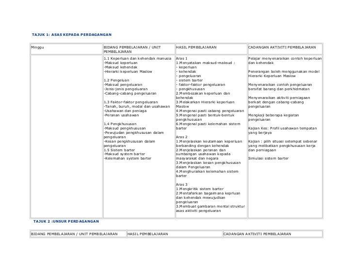 Pola Dua Layar Grafik - sistem perdagangan Forex yang efektif | Liteforex