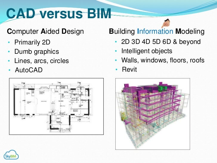 View category moreover View category also Office Furniture Layout Autocad in addition Sky Bim Presentation August 2012 additionally Shop Front Elevation 1. on autocad 3d blocks