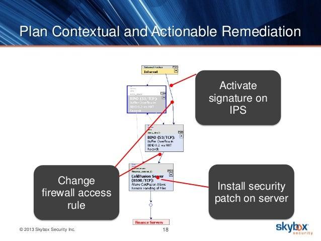 sap security best practices pdf