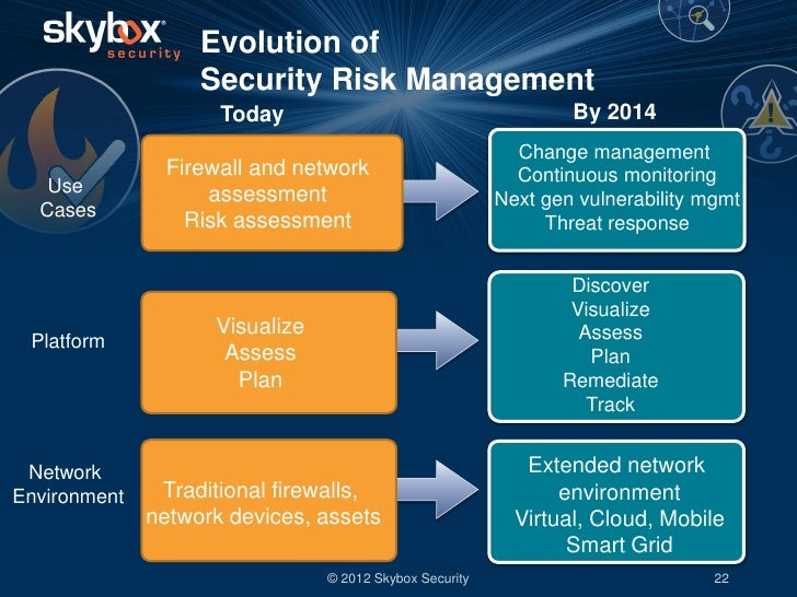 Breaking Point: Why Complexity, BYOD, and Cyber Threats Spell the En…