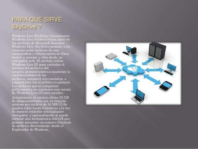 PARA QUE SIRVE SkyDrive ? Windows Live SkyDrive (inicialmente Windows Live Folders) forma parte de los servicios de Micros...