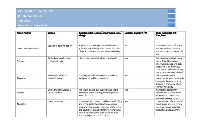 worksheet: Video Analysis Worksheets History High School Free ...