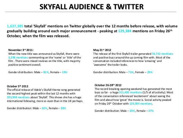 Skyfall Production Distribution Exhibition & Audience